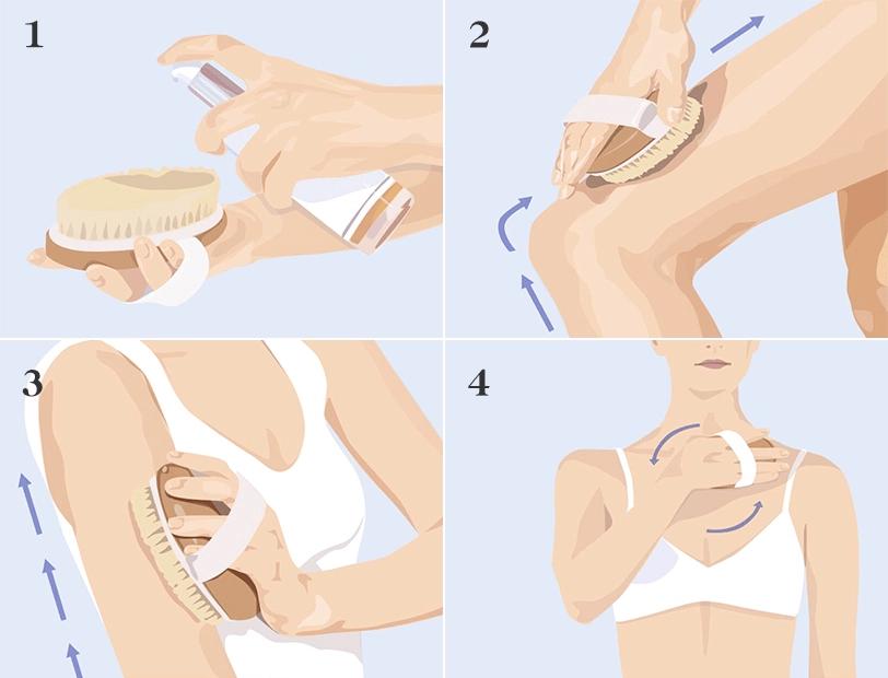 Kuru Fırçalama Tekniği: Vücut Fırçalama Nasıl Yapılır? Kuru Fırçalama Faydaları