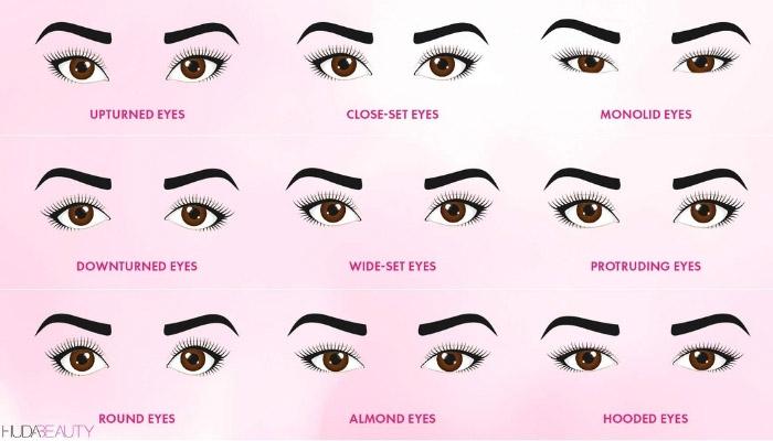 Göz Şekli Nasıl Belirlenir? Göz Şekline Göre Makyaj Nasıl Yapılır? Badem Göz Makyajı, Çekik Göz Makyajı...